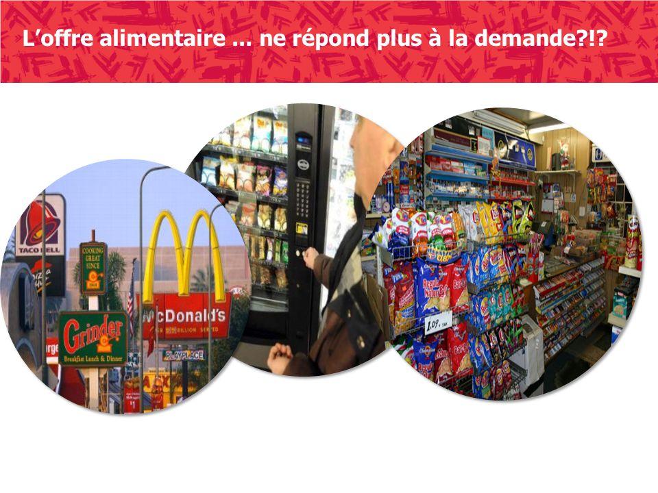 L'offre alimentaire ... ne répond plus à la demande !