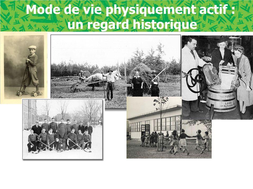 Mode de vie physiquement actif :