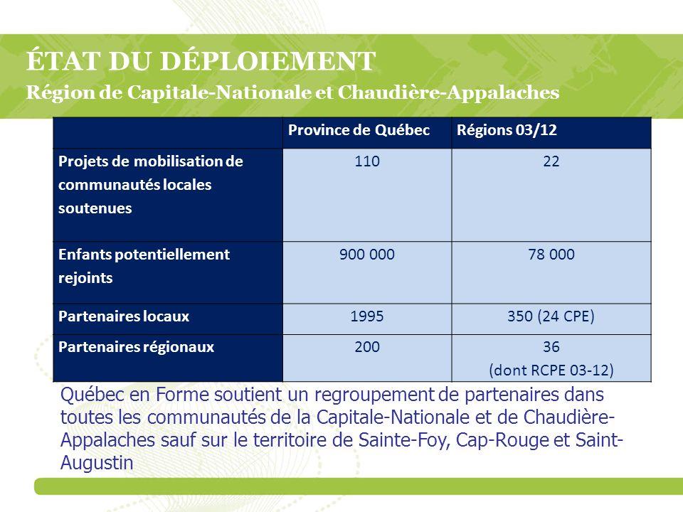 ÉTAT DU DÉPLOIEMENT Région de Capitale-Nationale et Chaudière-Appalaches. Province de Québec. Régions 03/12.