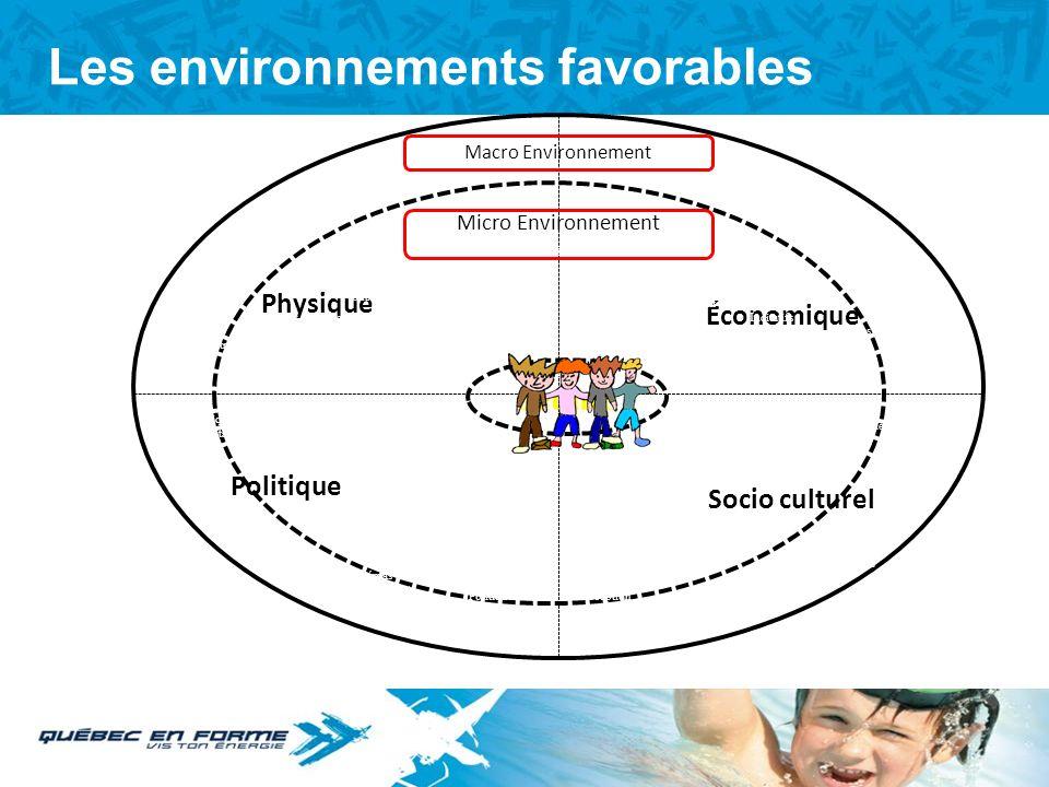 Les environnements favorables