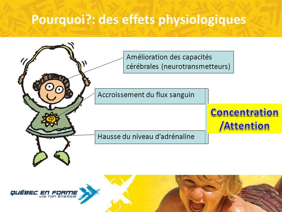 Pourquoi : des effets physiologiques Concentration/Attention