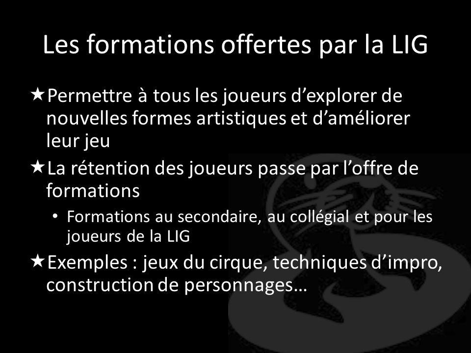 Les formations offertes par la LIG