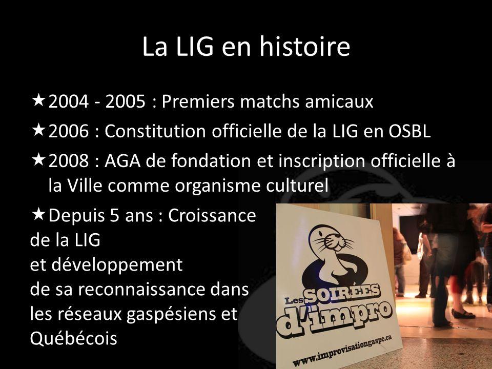 La LIG en histoire 2004 - 2005 : Premiers matchs amicaux