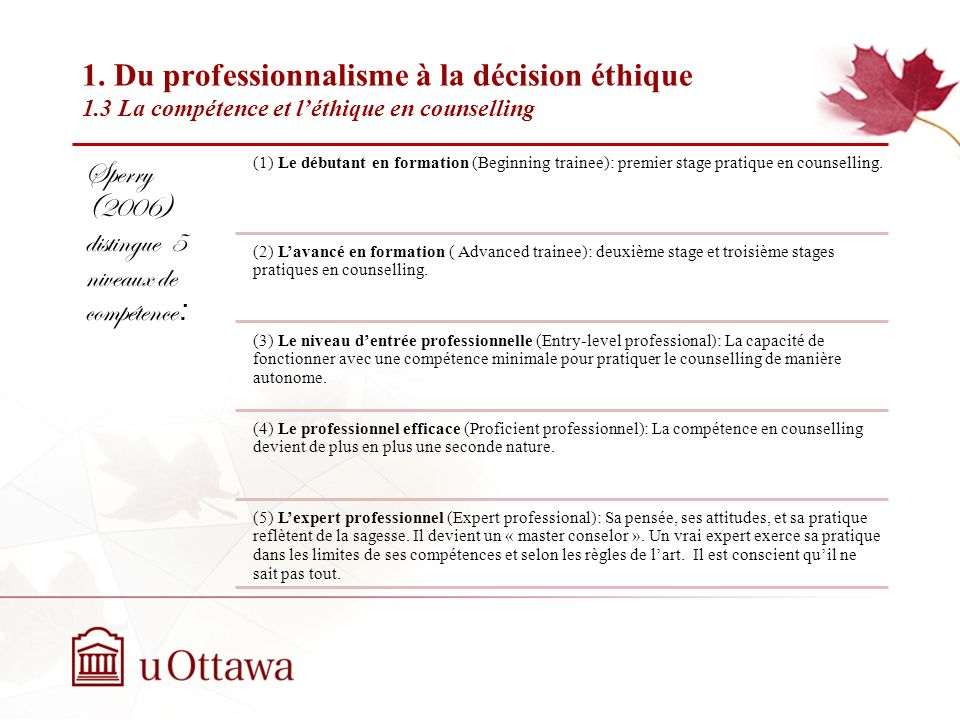 Sperry (2006) distingue 5 niveaux de compétence: