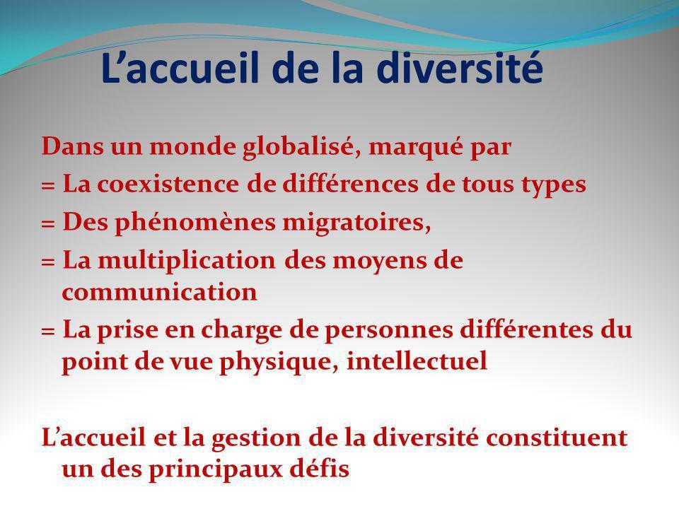 L'accueil de la diversité