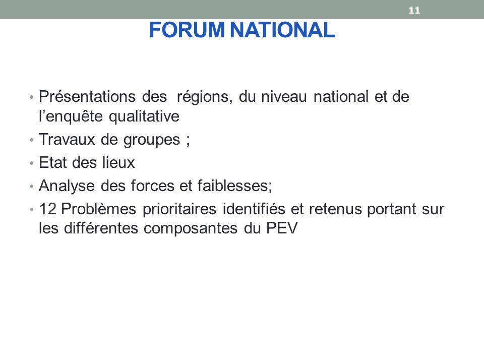 FORUM NATIONAL Présentations des régions, du niveau national et de l'enquête qualitative. Travaux de groupes ;