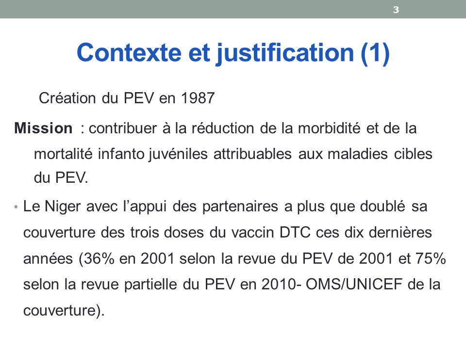 Contexte et justification (1)