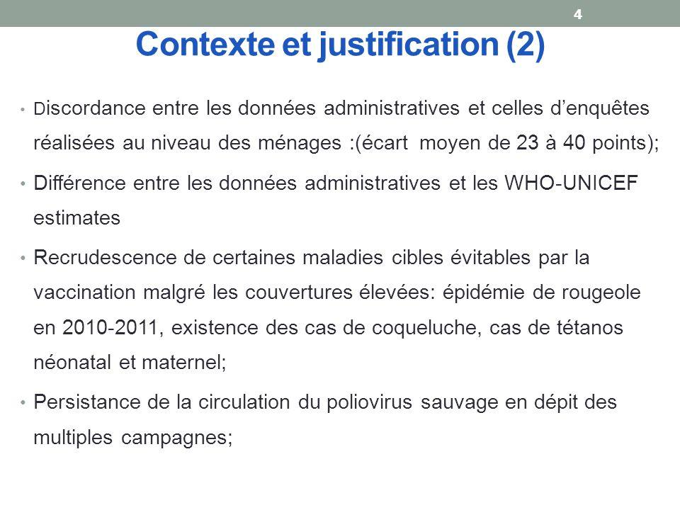 Contexte et justification (2)