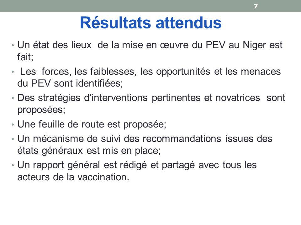 Résultats attendus Un état des lieux de la mise en œuvre du PEV au Niger est fait;