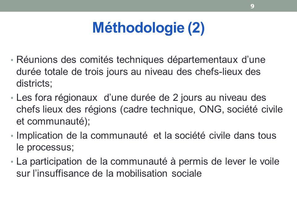 Méthodologie (2) Réunions des comités techniques départementaux d'une durée totale de trois jours au niveau des chefs-lieux des districts;