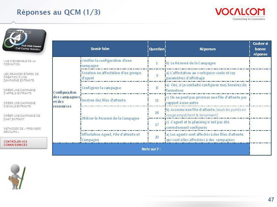 Réponses au QCM (2/3) VUE D'ENSEMBLE DE LA FORMATION