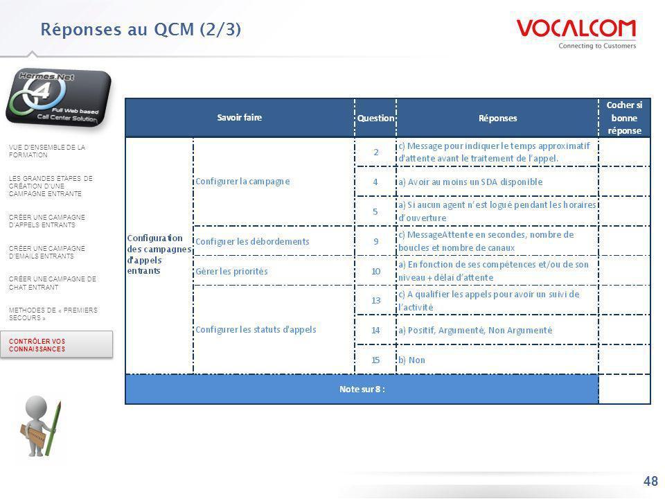 Réponses au QCM (3/3) VUE D'ENSEMBLE DE LA FORMATION