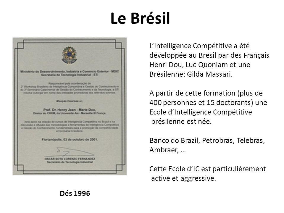 Le Brésil L'Intelligence Compétitive a été