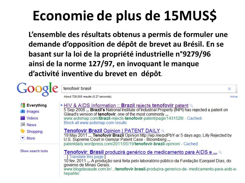 Economie de plus de 15MUS$