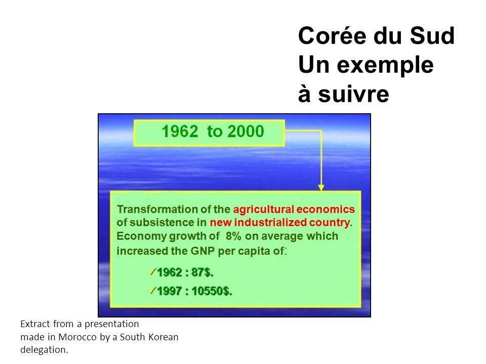 Corée du Sud Un exemple à suivre Extract from a presentation