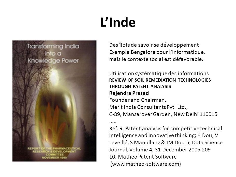 L'Inde Des îlots de savoir se développement