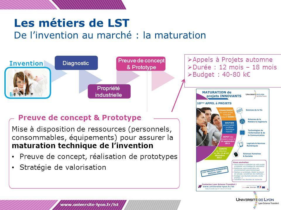 Les métiers de LST De l'invention au marché : la maturation
