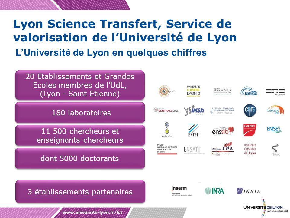 Lyon Science Transfert, Service de valorisation de l'Université de Lyon