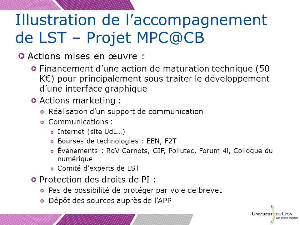 Illustration de l'accompagnement de LST – Projet MPC@CB