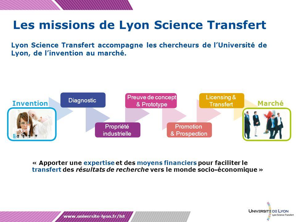 Les missions de Lyon Science Transfert