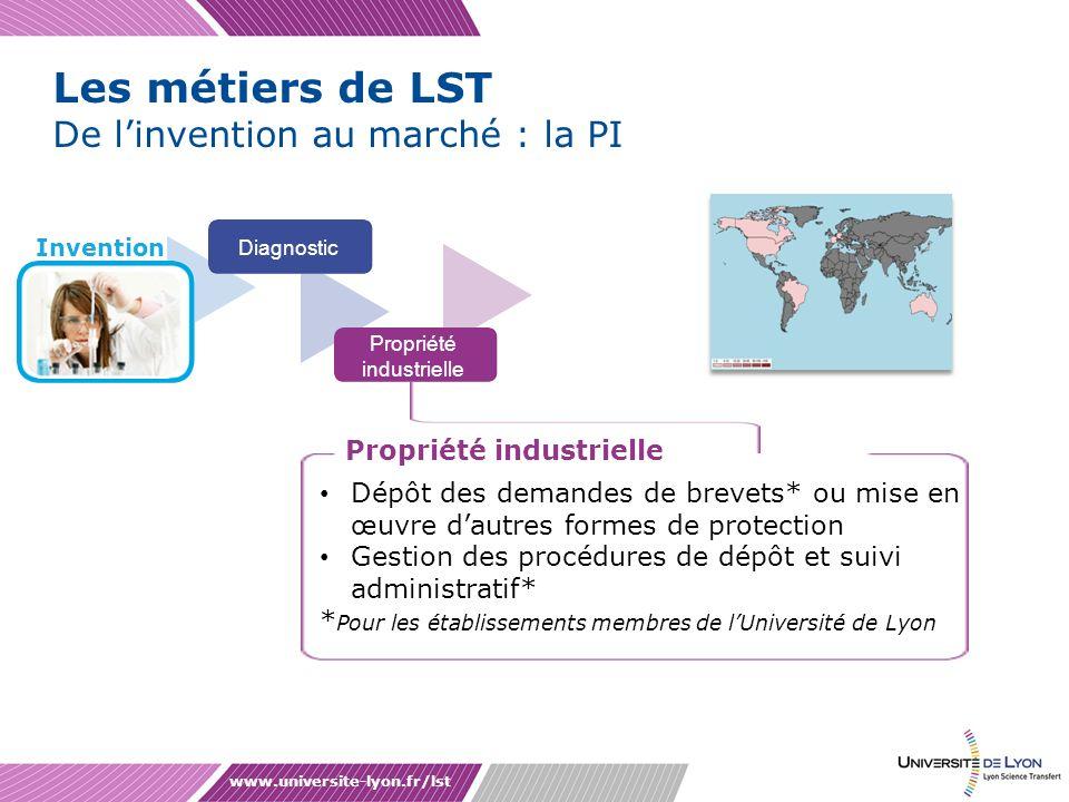 Les métiers de LST De l'invention au marché : la PI