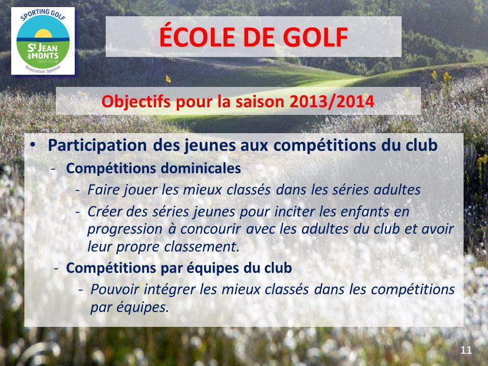 Objectifs pour la saison 2013/2014