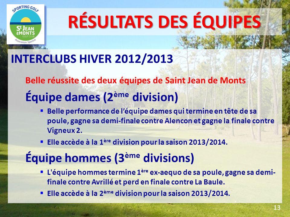 RÉSULTATS DES ÉQUIPES INTERCLUBS HIVER 2012/2013