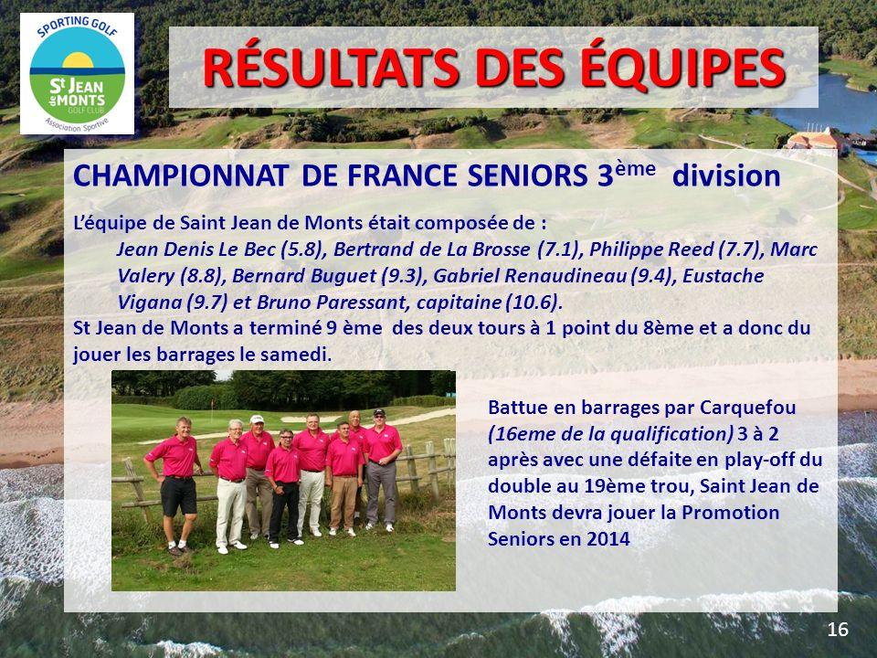 RÉSULTATS DES ÉQUIPES CHAMPIONNAT DE FRANCE SENIORS 3ème division