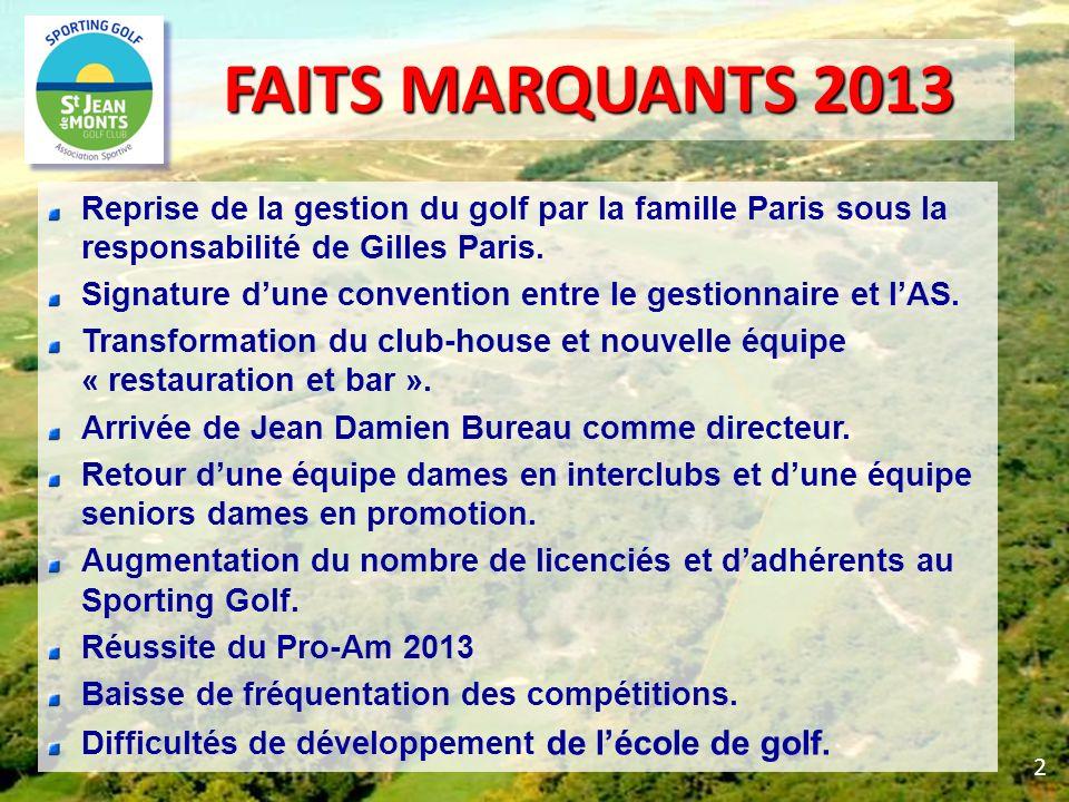 FAITS MARQUANTS 2013 Reprise de la gestion du golf par la famille Paris sous la responsabilité de Gilles Paris.