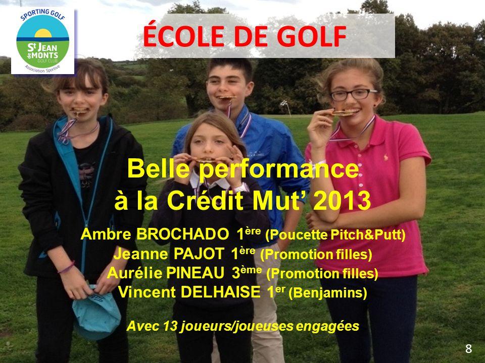 ÉCOLE DE GOLF Belle performance à la Crédit Mut' 2013