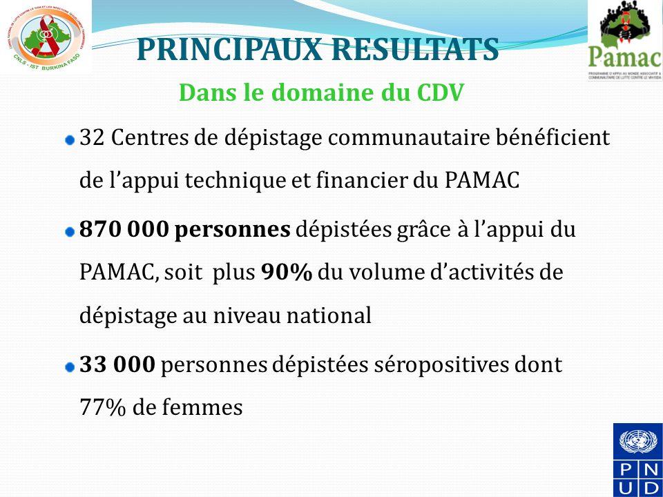 PRINCIPAUX RESULTATS Dans le domaine du CDV