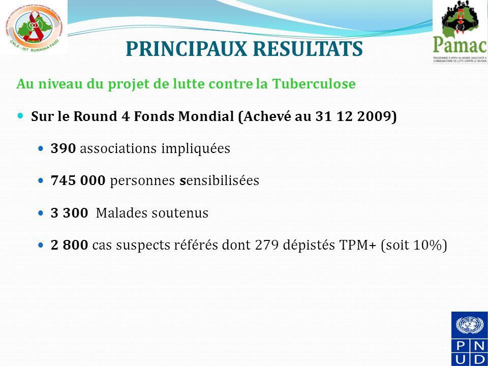 PRINCIPAUX RESULTATS Au niveau du projet de lutte contre la Tuberculose. Sur le Round 4 Fonds Mondial (Achevé au 31 12 2009)