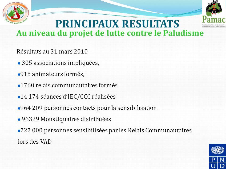 PRINCIPAUX RESULTATS Au niveau du projet de lutte contre le Paludisme