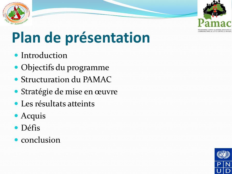 Plan de présentation Introduction Objectifs du programme