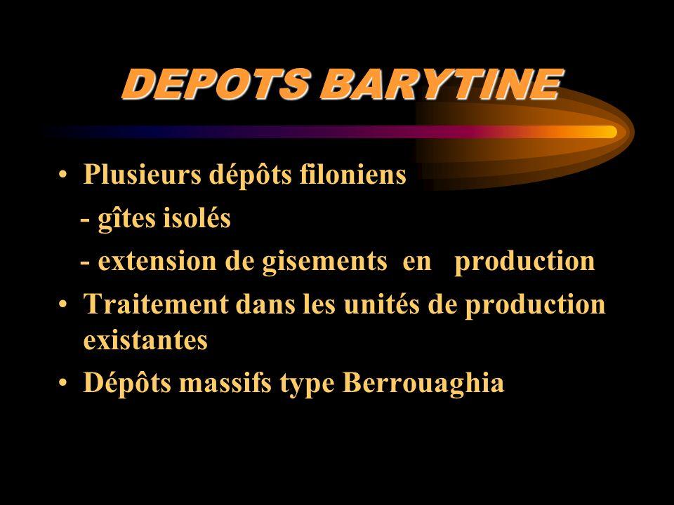 DEPOTS BARYTINE Plusieurs dépôts filoniens - gîtes isolés