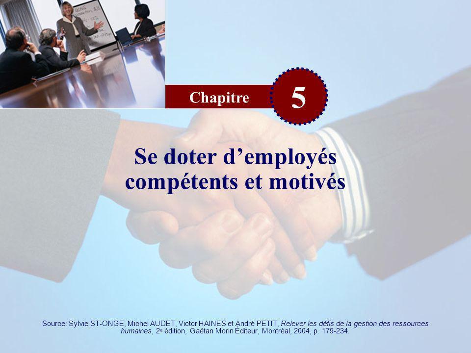 Se doter d'employés compétents et motivés