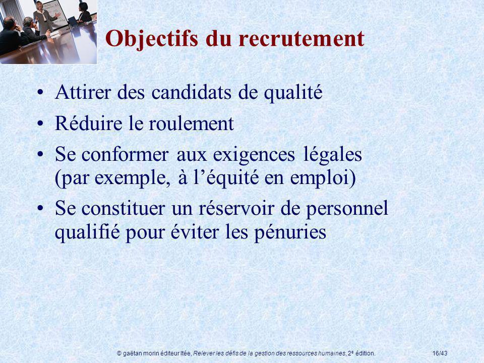 Objectifs du recrutement