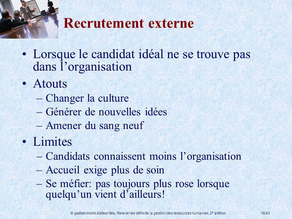 Recrutement externe Lorsque le candidat idéal ne se trouve pas dans l'organisation. Atouts. Changer la culture.