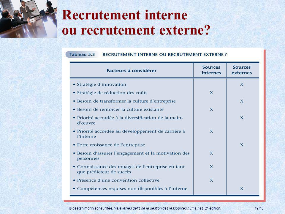 Recrutement interne ou recrutement externe