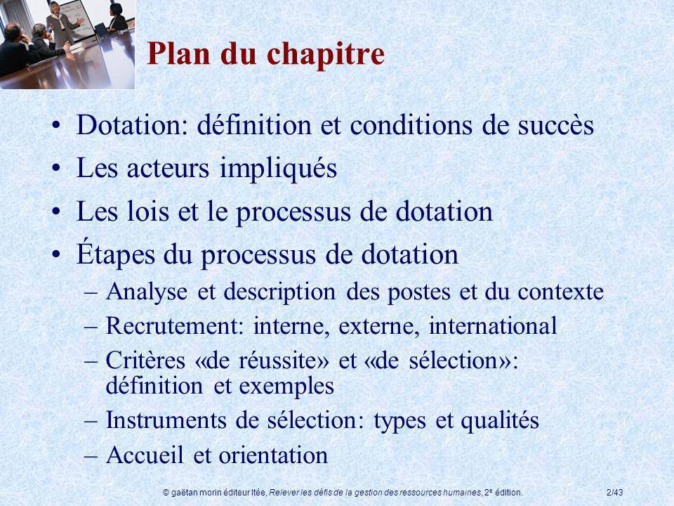 Plan du chapitre Dotation: définition et conditions de succès