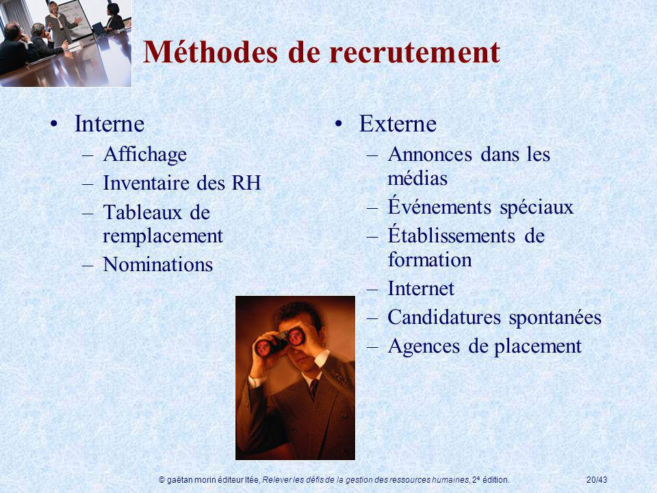 Méthodes de recrutement
