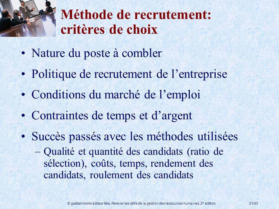 Méthode de recrutement: critères de choix