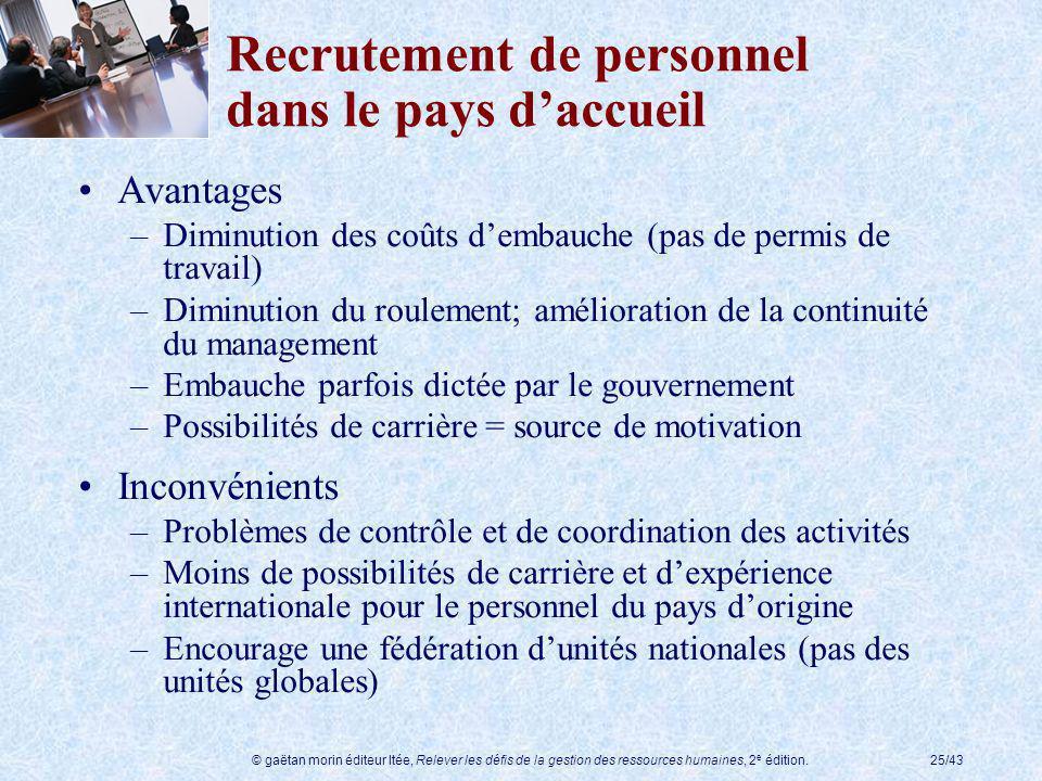 Recrutement de personnel dans le pays d'accueil
