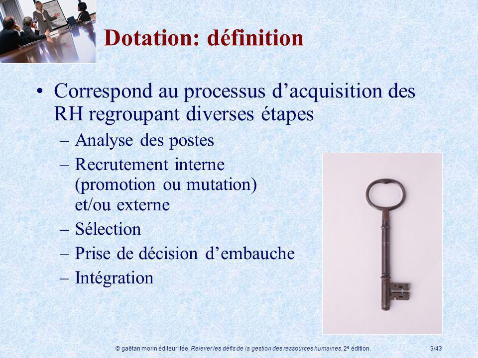 Dotation: définition Correspond au processus d'acquisition des RH regroupant diverses étapes. Analyse des postes.