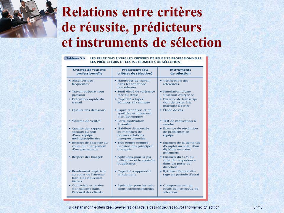 Relations entre critères de réussite, prédicteurs et instruments de sélection