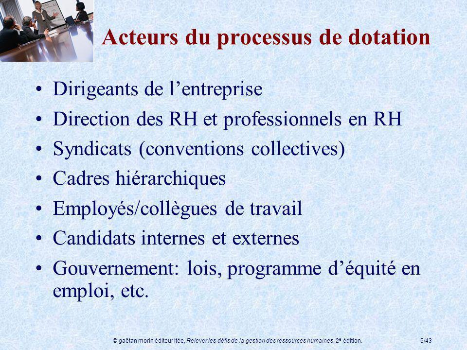 Acteurs du processus de dotation