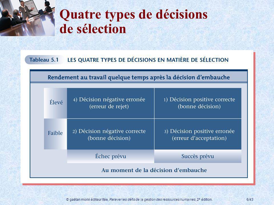 Quatre types de décisions de sélection