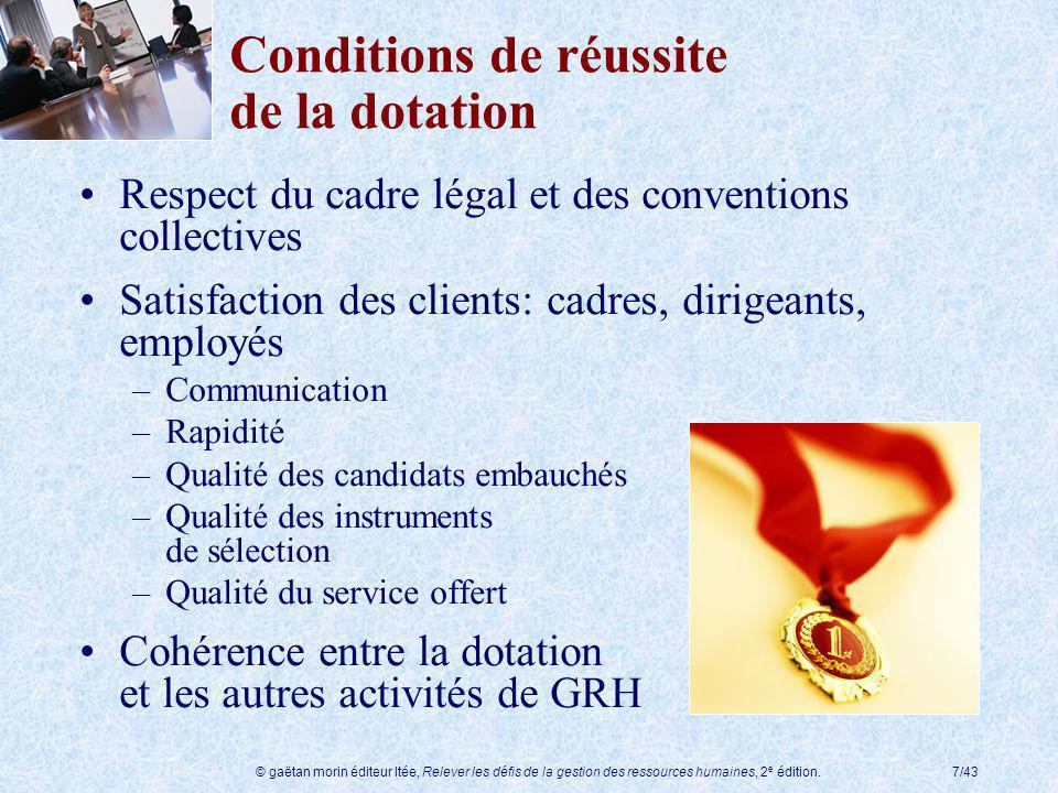 Conditions de réussite de la dotation