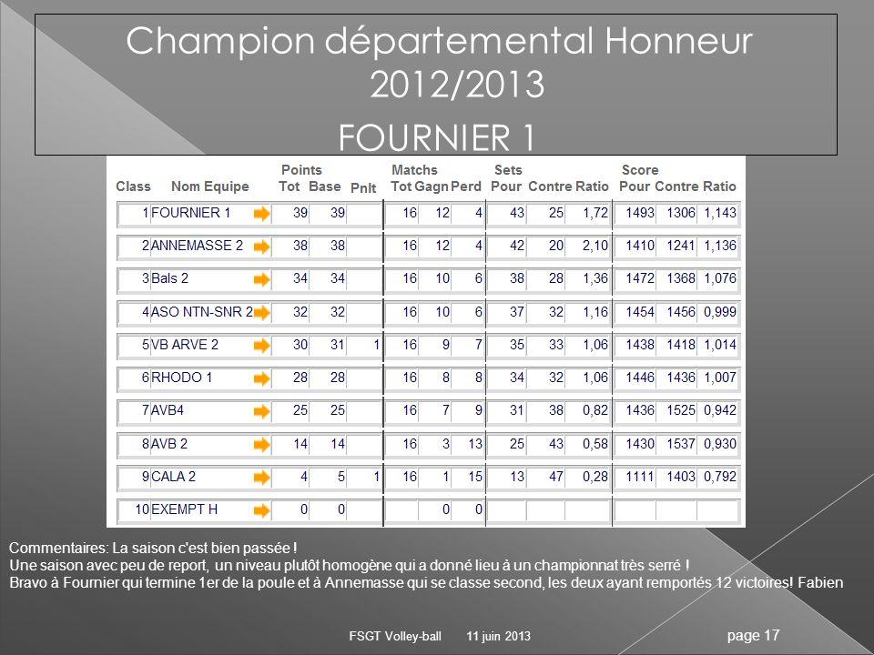 Champion départemental Honneur 2012/2013