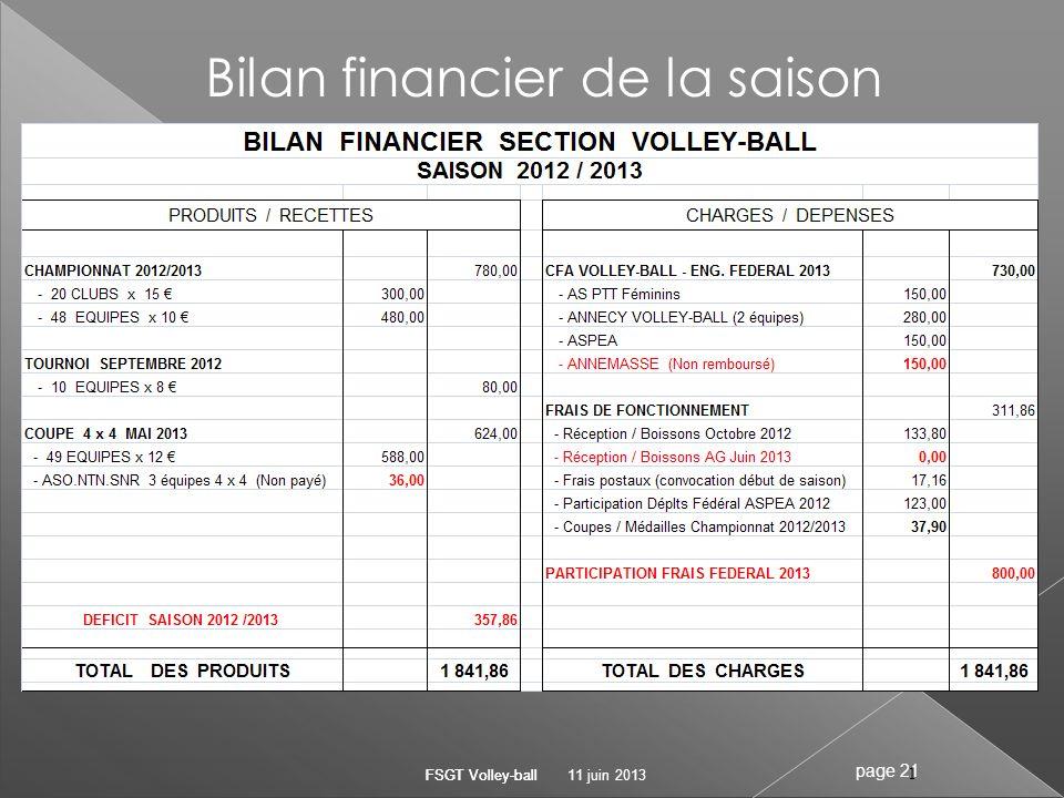 Bilan financier de la saison